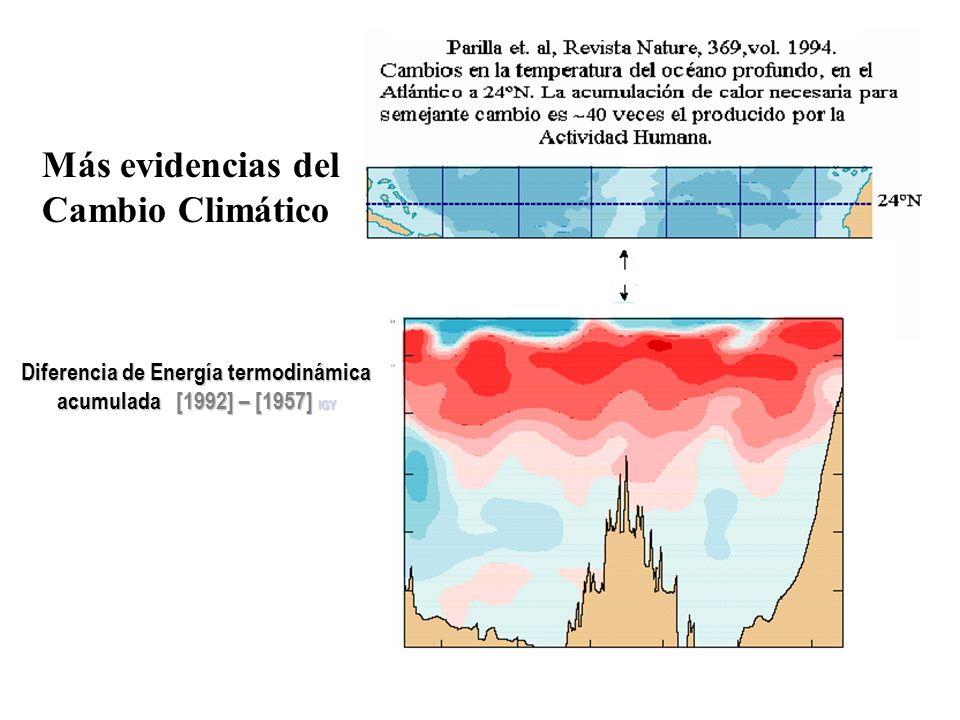 Diferencia de Energía termodinámica acumulada [1992] – [1957] IGY